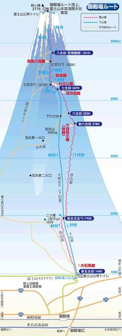 Map_gotenba